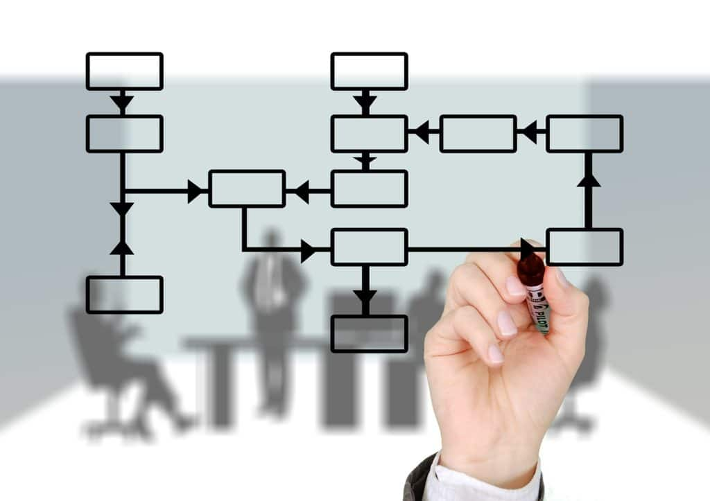 Flow Chart on clear board with executives in background